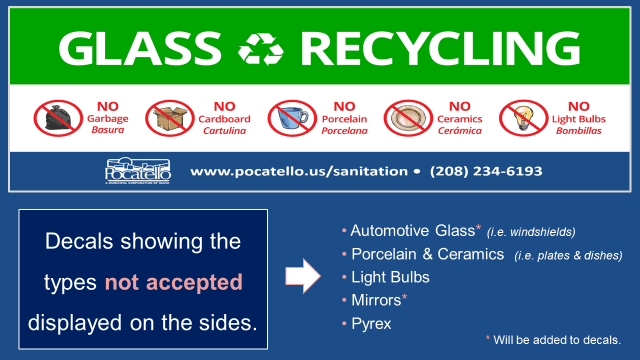 Glass Recycling (items not accepted)