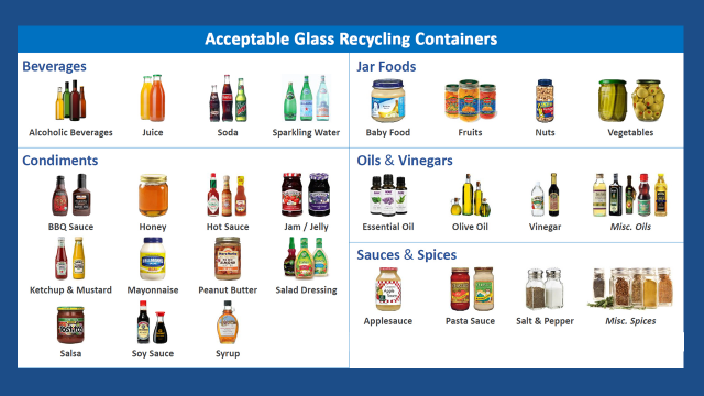 Glass Recycling (items accepted)